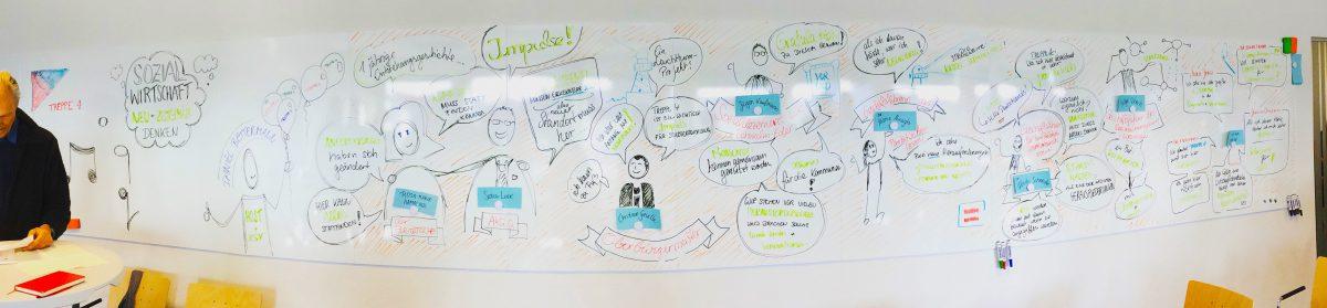 MALTEN – Systemische Beratung, Coaching & Supervision